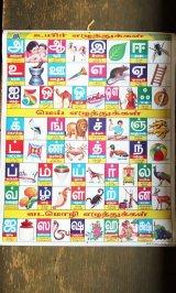 インドのチャート:タミルナドゥ